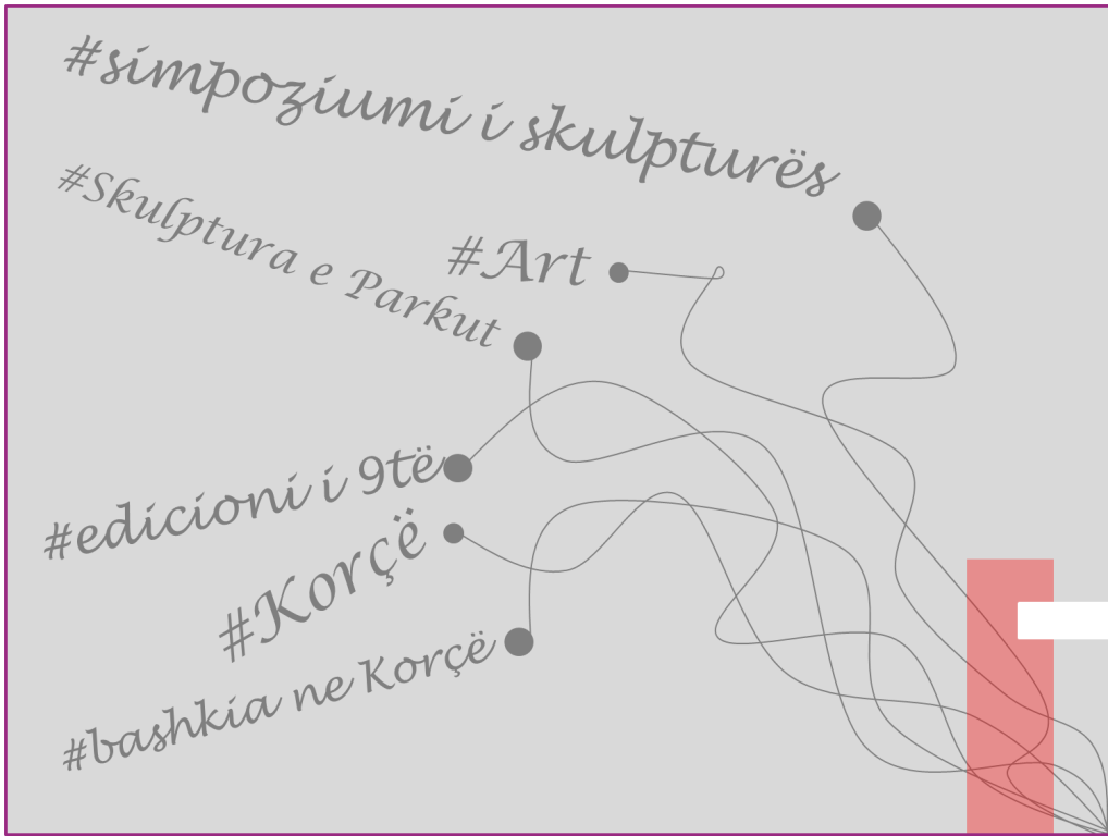 9th International Sculpture Symposium Korça Park 2018
